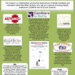 Poster del Progetto ApertaMenteinRete al congresso internazionale IEPA2016